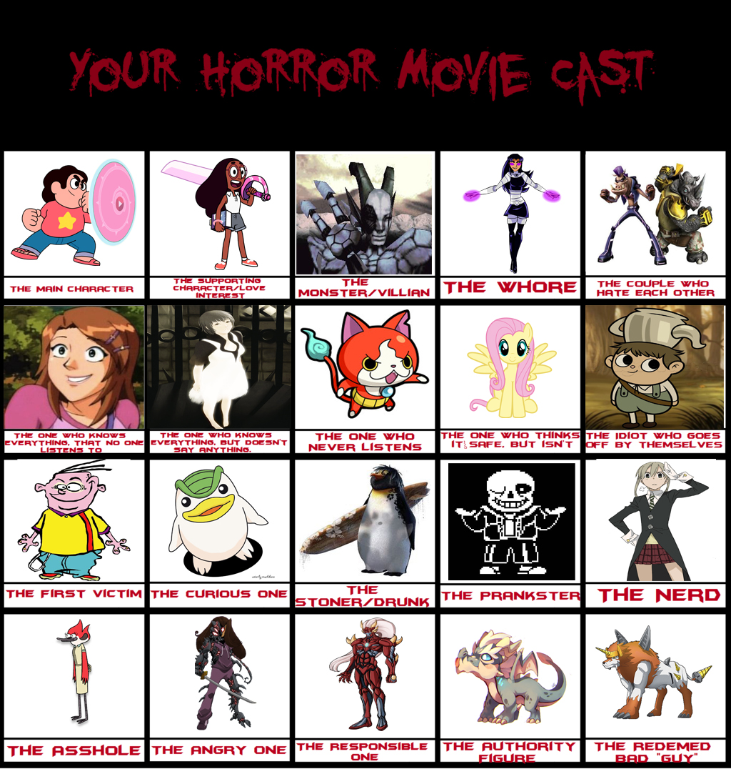 Mi Horror Movie Cast Meme by elfdragon35