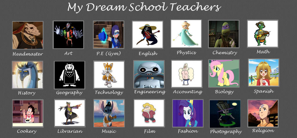 My dream school teachers by elfdragon35