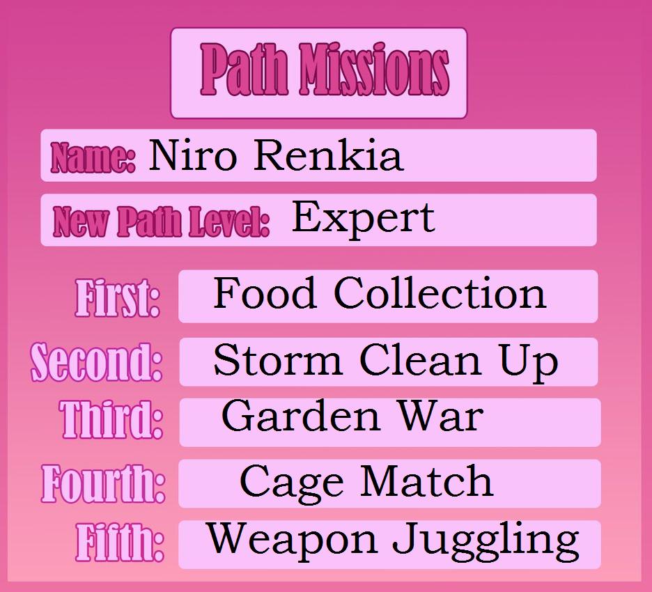 HSV: Path mission level up to Expert by NejiRenji15