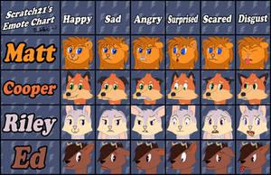 Scratch21 Emote Chart