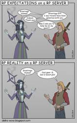 Rp Expectations vs Reality