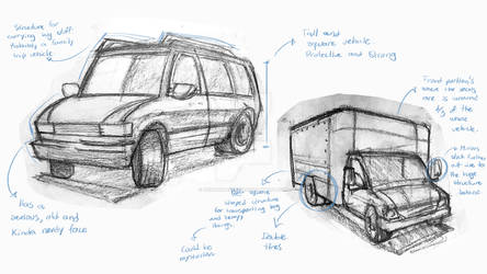 Car sketches and analysis 2