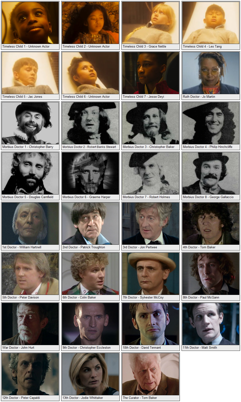 Incarnations of the Doctor Guide