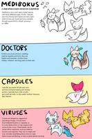 Mediboku Species Sheet (SEMIOPEN/CLOSED SPECIES) by cloudny4n