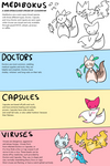 Mediboku Species Sheet (SEMIOPEN/CLOSED SPECIES) by cloudny4n