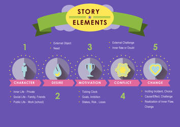 Story Elements Diagram by Cherry-Lei