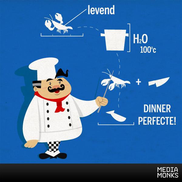Chef Man Kitchen Ideas