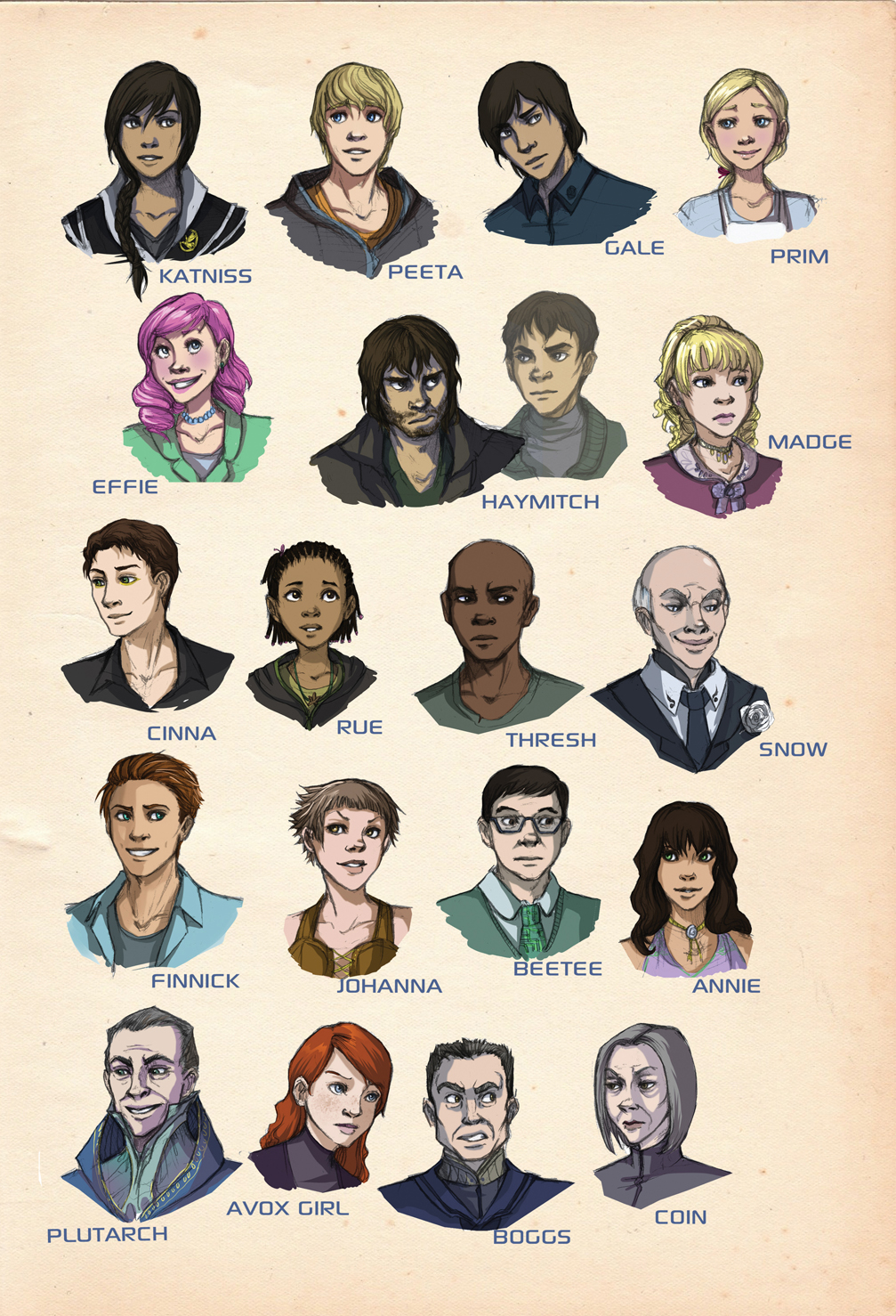 Hunger Games Cast by elontirien