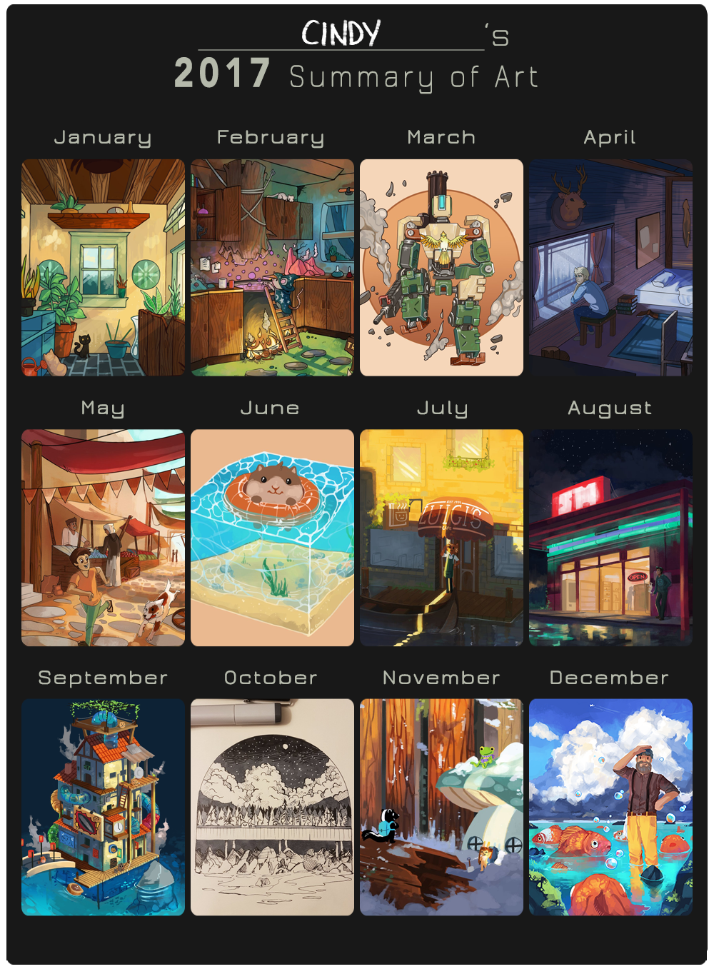 2017 Summary of Art by MugiwaraWolf