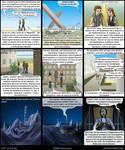 'VNII Pustoty' Page 22