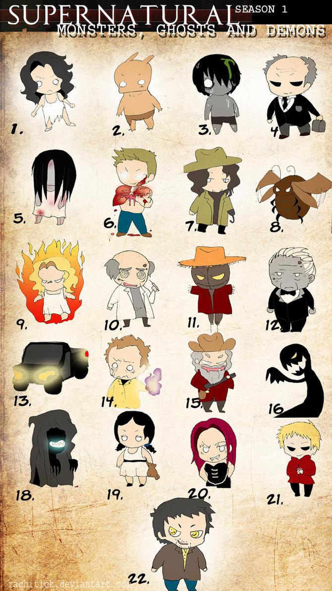 Supernatural monsters season 1 by rachitick on deviantart
