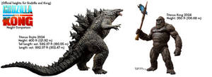 Godzilla and Kong Height Comparison (Outdated)