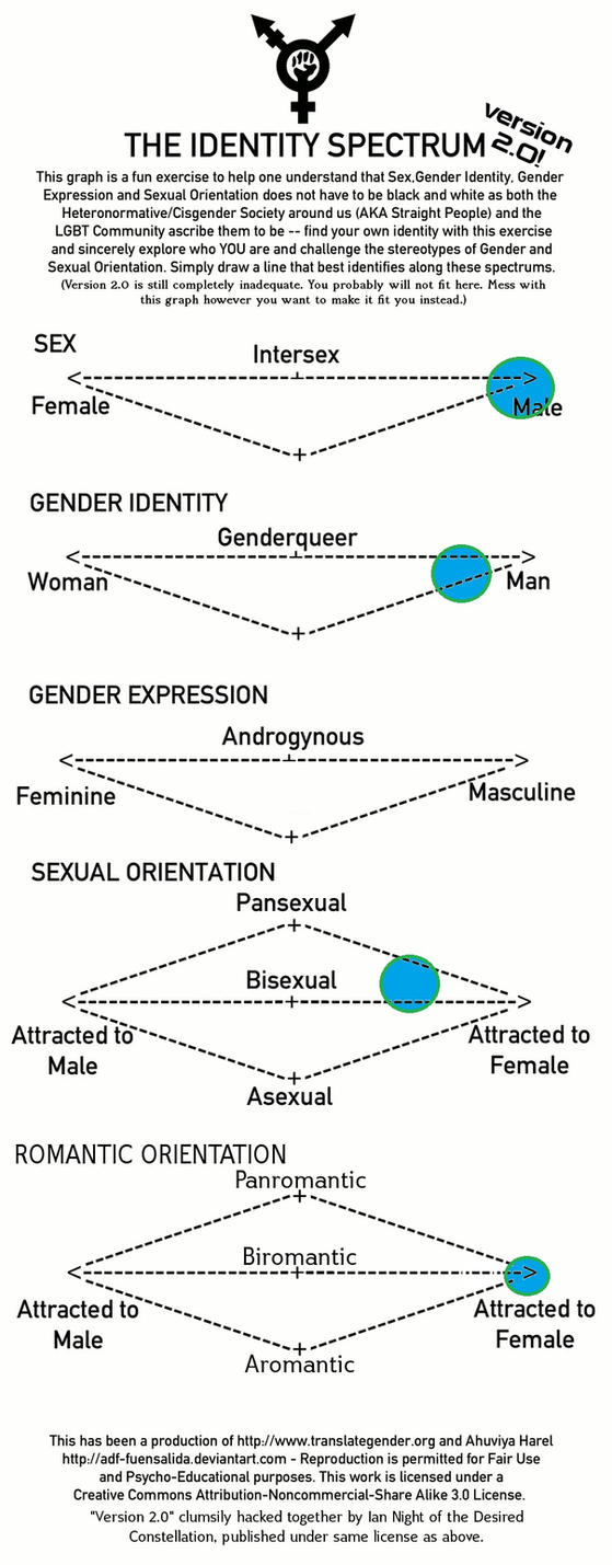 the stereotyping of gender sex and living in a binary world Gender stereotypes in the media and understanding of the world around them sex and gender in society: differences.