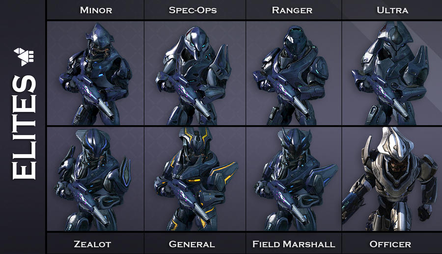 Halo Reach Elite Armor by ODSTboy on DeviantArt