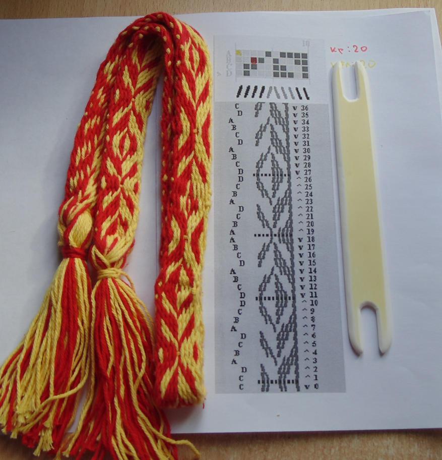 Tablet weaving by Koneko-himeko