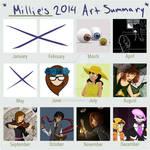 Art Summary