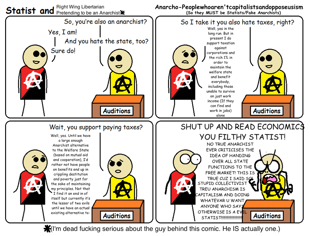 a comparison between anarchism and libertarianism Libertarian or anarchist libertarians are often accused of being anarchists or asked what the difference is between a libertarian and an anarchist.
