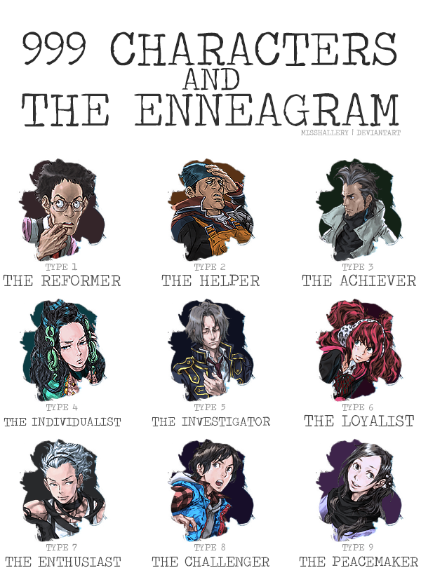 9 Hours 9 Persons 9 Doors Characters + enneagram by misshallery ...  sc 1 st  misshallery - DeviantArt & 9 Hours 9 Persons 9 Doors Characters + enneagram by misshallery on ... pezcame.com