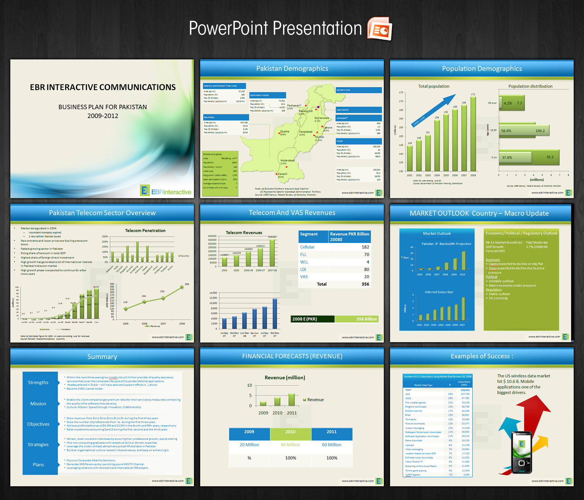 Employee Orientation Presentation Template For PowerPoint