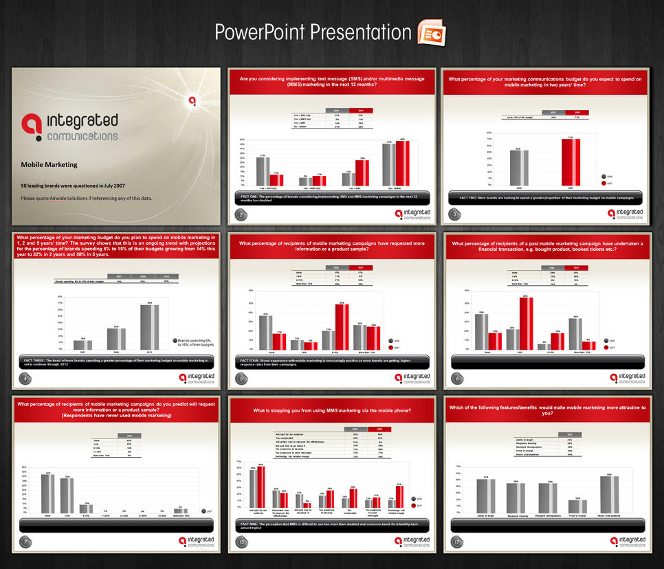 Mobile Marketing Presentation by 3cloudz on DeviantArt – Marketing Presentation