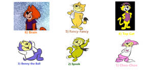 Top Cat's gang from Least Good to Best