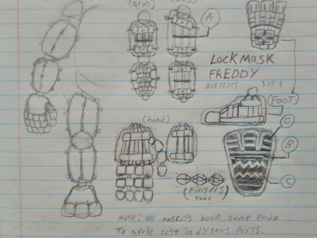 Lockmask freddy blueprint 3 of 3 by springtrap mask on deviantart lockmask freddy blueprint 3 of 3 by springtrap mask malvernweather Choice Image