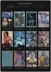2018 Art Summary by Rococospade