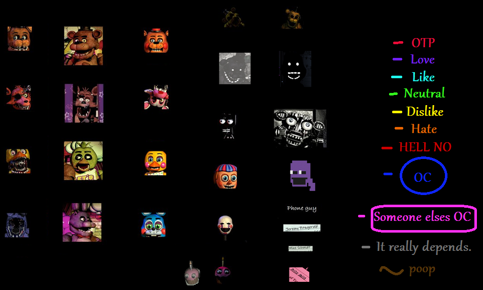My ultimate FnaF shipping meme by Imjustawaffle123 on ... Y U No Meme Blank