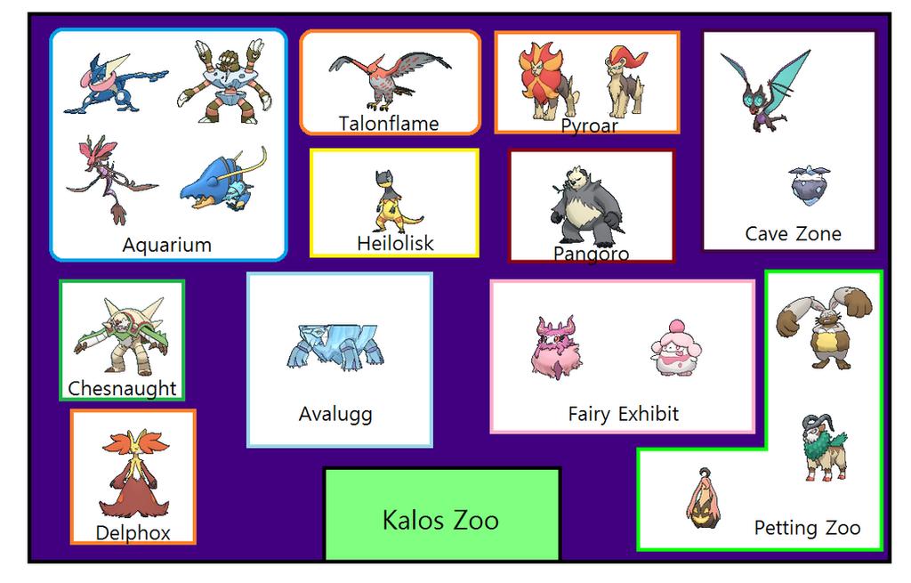 Pokemon Zoo Project 'Kalos Zoo' by JinNeko12 on DeviantArt