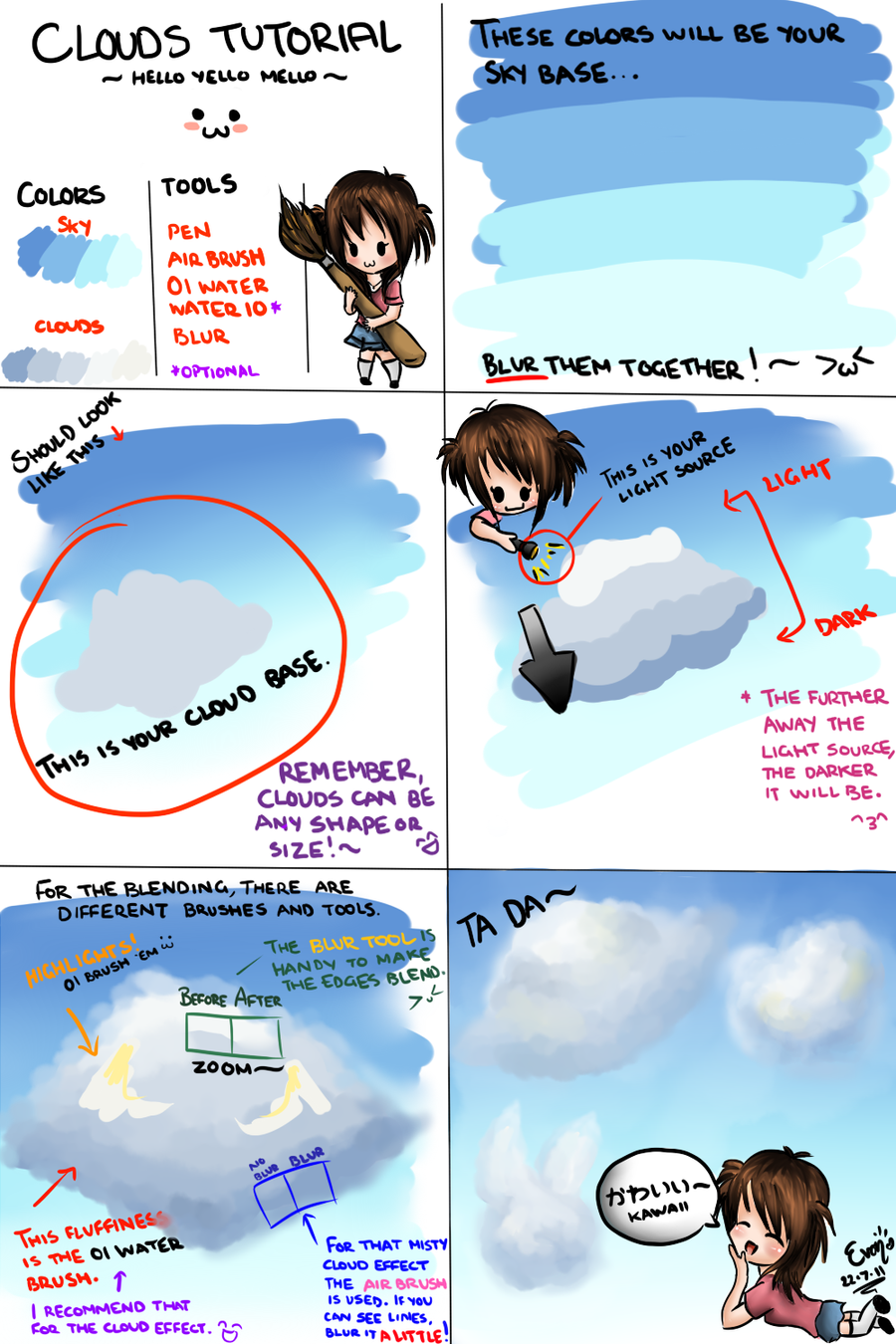 Clouds Tutorial Paint Tool Sai by The-Yello-Mello