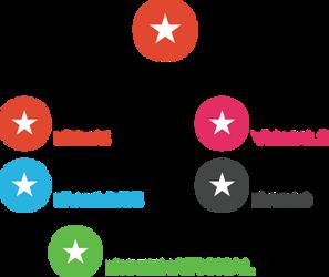 V3: Minston Broadcasting Network Logos