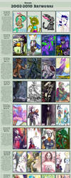2002-2010 Improvement Meme by kecen