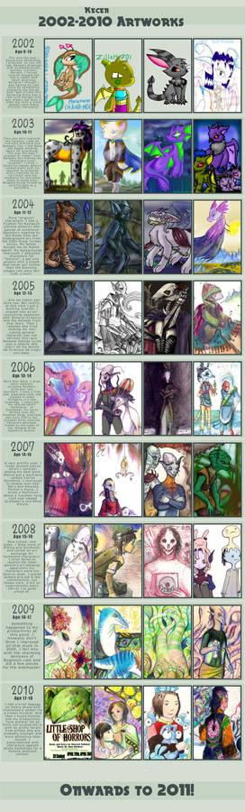 2002-2010 Improvement Meme