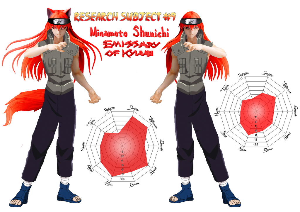 Research Subject #9 Shuuichi (Unleashed/Incognito) by Tepheris