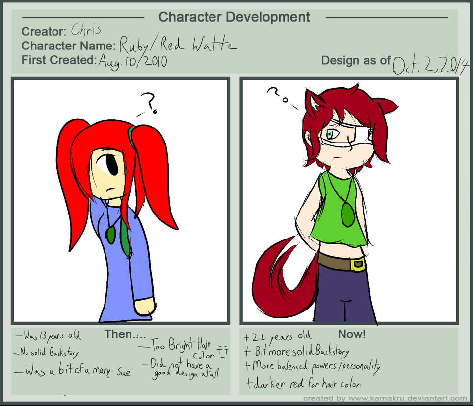 Character development meme: Red by ShadowBellHuntress