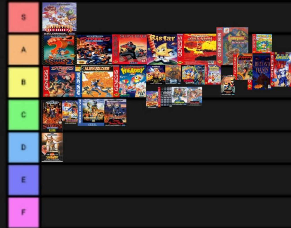 Sega genesis games tier list by saiyanpikachu on DeviantArt