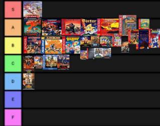 Sega genesis games tier list by saiyanpikachu