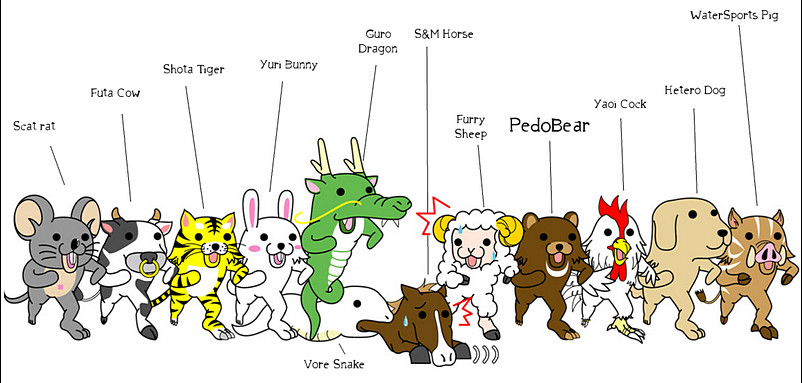 Pedobear and Friends by PedoBear45