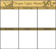Dragon Types Meme: Blank Meme