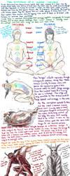 SGPA F.A.Q. - The Anatomy of a Gaian Incubus by Meibatsu