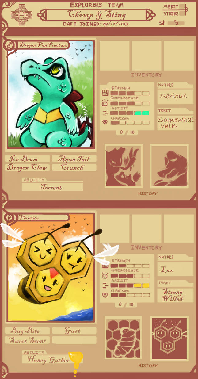 Team Chomp and Sting 2014 by FruitBatFrog