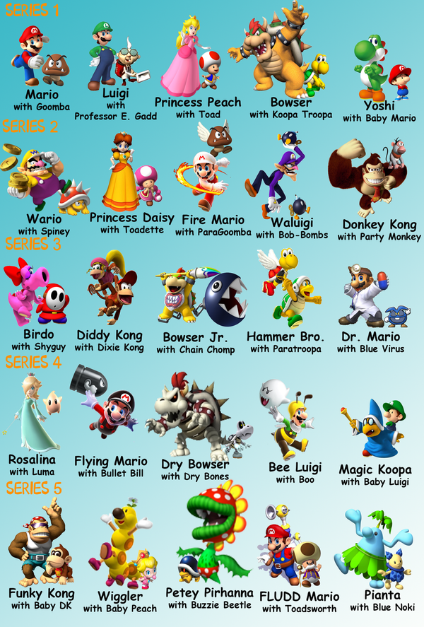 Dream Super Mario toy ...