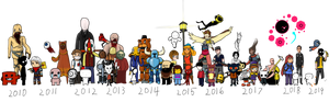 Indie Game Charicters 2010-2019 updated