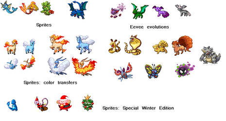 Collection of Pokemon related Sprites by AniraFarinA