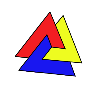 Three Color Triangles in a Knot
