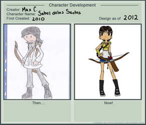 Sabel: Character Development