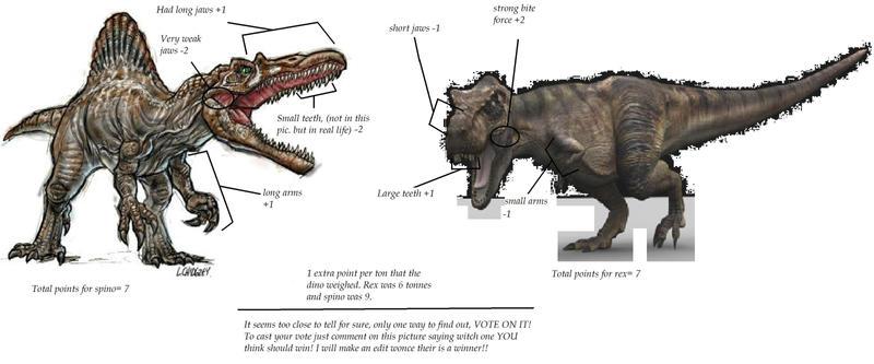 Spino v.s. T-rex by imsocool213 on DeviantArt