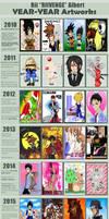 2010 - 2018 Art Improvement Meme by x-Riivenge