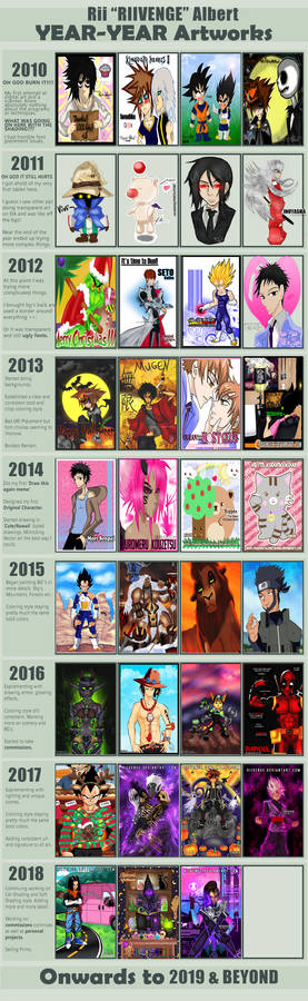 2010 - 2018 Art Improvement Meme