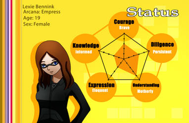 Persona 4 Status: Lexie Bennink by VideoGameQueen64